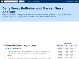 Daily Forex Bullteins and Market News Analysis
