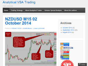 Analytical VSA Trading blog Web Domain Authority Directory