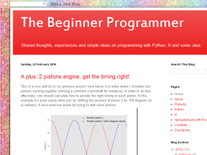 The Beginner Programmer Web Domain Authority Directory
