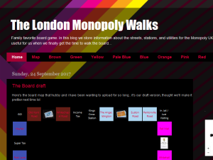Monopoly - Family favorite board game Web Domain Authority Directory